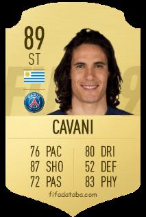 Image result for Cavani fifa 19 card