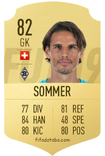 Yann Sommer Fifa 19 Rating Card Price