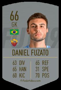 Daniel Cerântula Fuzato FIFA 19 Rating, Card, Price
