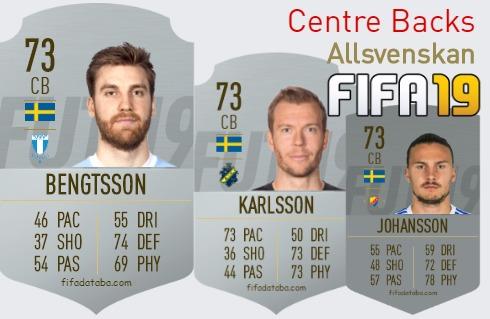 Allsvenskan Best Centre Backs fifa 2019