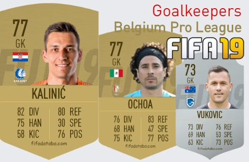 Belgium Pro League Best Goalkeepers fifa 2019