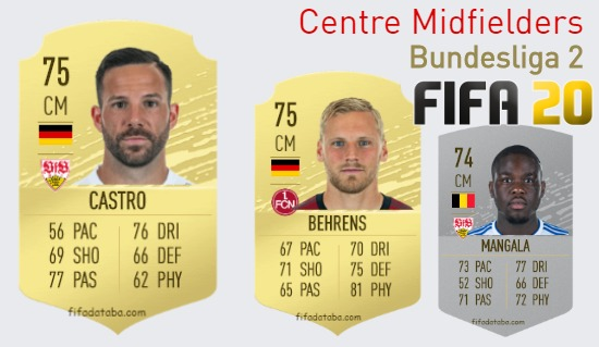 Bundesliga 2 Best Centre Midfielders fifa 2020