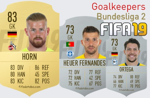 Bundesliga 2 Best Goalkeepers fifa 2019