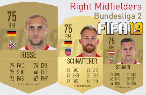 Bundesliga 2 Best Right Midfielders fifa 2019