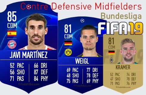 Bundesliga Best Centre Defensive Midfielders fifa 2019