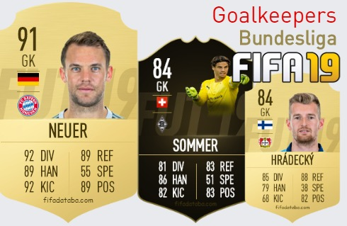 Bundesliga Best Goalkeepers fifa 2019