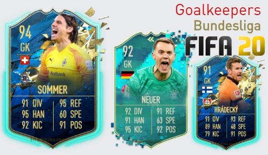 Bundesliga Best Goalkeepers fifa 2020