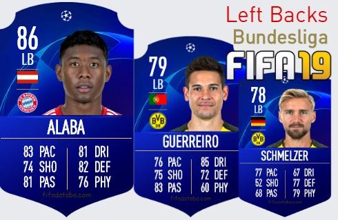 Bundesliga Best Left Backs fifa 2019