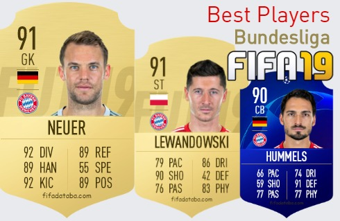FIFA 19 Bundesliga Best Players Ratings