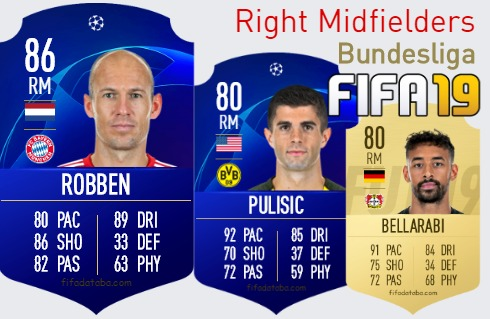 Bundesliga Best Right Midfielders fifa 2019