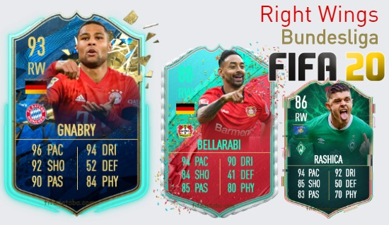 Bundesliga Best Right Wings fifa 2020
