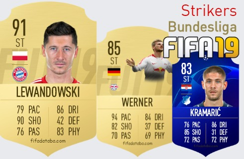 Bundesliga Best Strikers fifa 2019