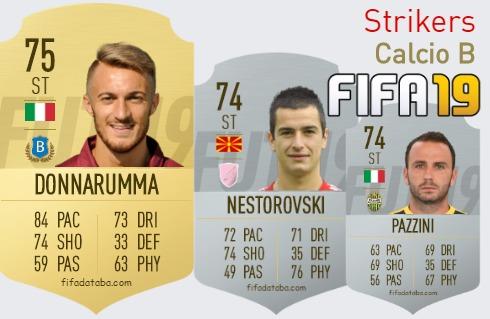 Calcio B Best Strikers fifa 2019