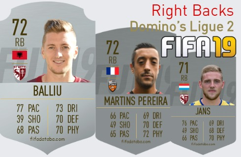 Domino's Ligue 2 Best Right Backs fifa 2019