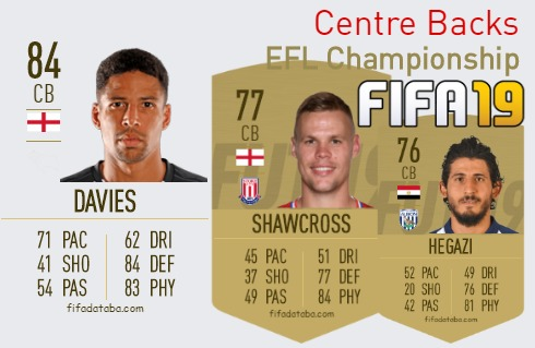 EFL Championship Best Centre Backs fifa 2019