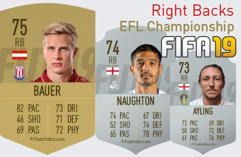 EFL Championship Best Right Backs fifa 2019