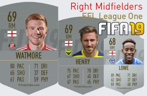 Liam Feeney FIFA 19 Rating, Card, Price