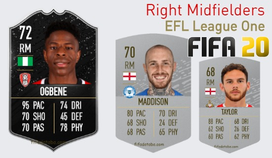 EFL League One Best Right Midfielders fifa 2020