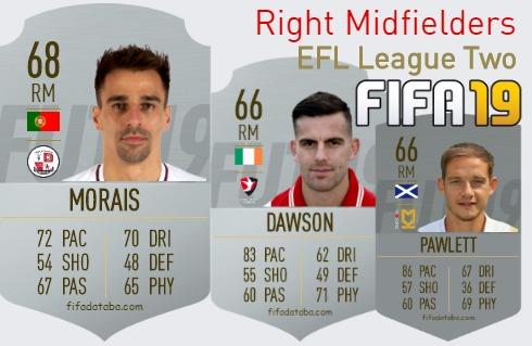 EFL League Two Best Right Midfielders fifa 2019