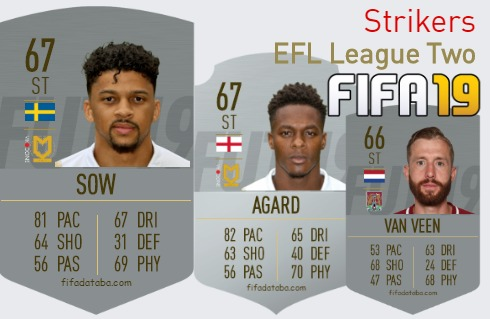 EFL League Two Best Strikers fifa 2019