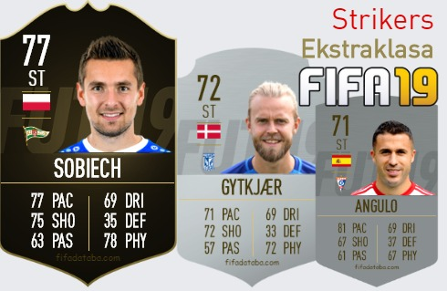 Ekstraklasa Best Strikers fifa 2019