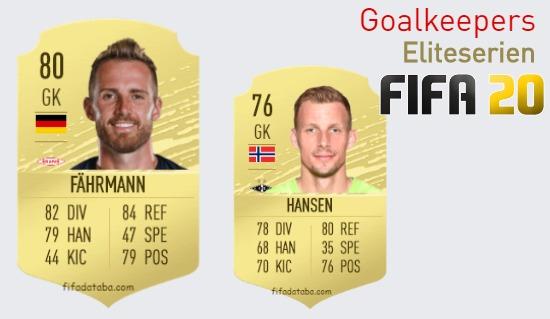 Eliteserien Best Goalkeepers fifa 2020