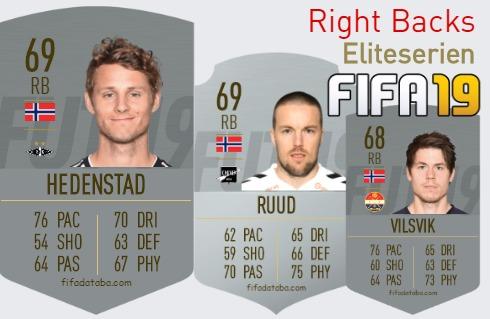 Eliteserien Best Right Backs fifa 2019