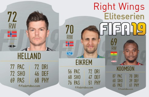 Eliteserien Best Right Wings fifa 2019