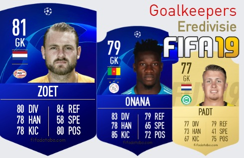Eredivisie Best Goalkeepers fifa 2019