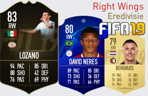 Eredivisie Best Right Wings fifa 2019