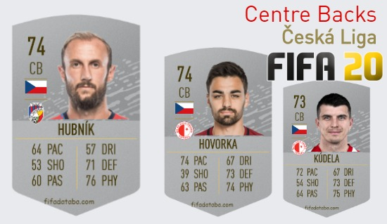 Česká Liga Best Centre Backs fifa 2020