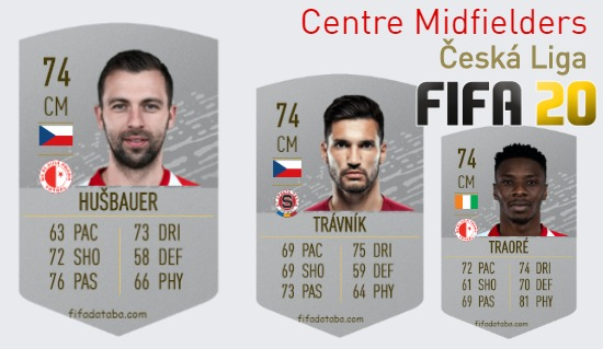 FIFA 20 Česká Liga Best Centre Midfielders (CM) Ratings