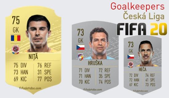 Česká Liga Best Goalkeepers fifa 2020