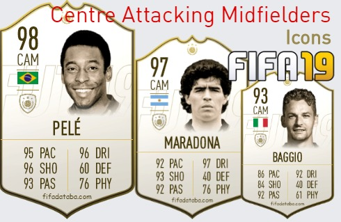 FIFA 19 Icons Best Centre Attacking Midfielders (CAM) Ratings