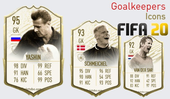 Icons Best Goalkeepers fifa 2020
