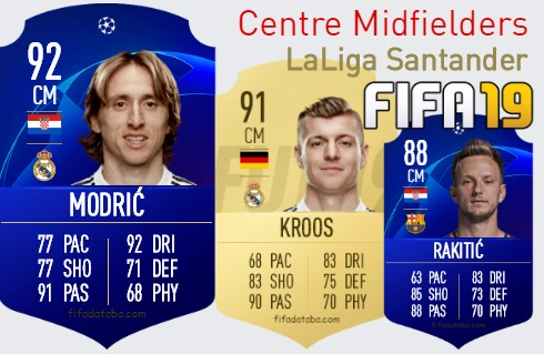 LaLiga Santander Best Centre Midfielders fifa 2019