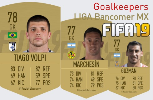 LIGA Bancomer MX Best Goalkeepers fifa 2019