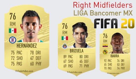LIGA Bancomer MX Best Right Midfielders fifa 2020