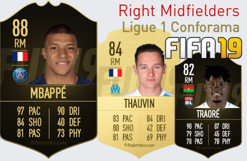 Ligue 1 Conforama Best Right Midfielders fifa 2019