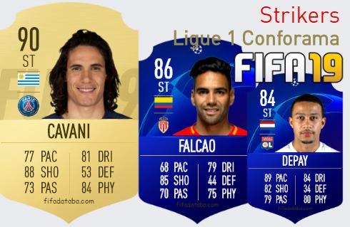 Edinson Cavani Fifa 19 Rating Card Price
