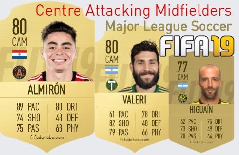 Major League Soccer Best Centre Attacking Midfielders fifa 2019