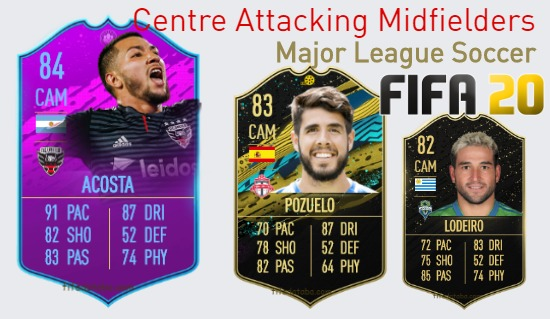 Major League Soccer Best Centre Attacking Midfielders fifa 2020