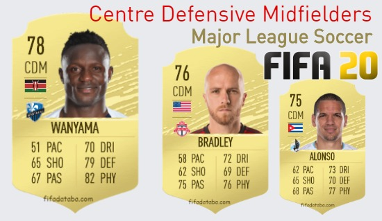 Major League Soccer Best Centre Defensive Midfielders fifa 2020