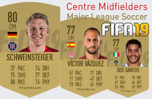 Major League Soccer Best Centre Midfielders fifa 2019