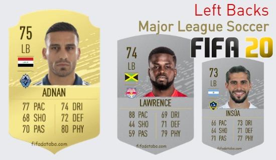 Major League Soccer Best Left Backs fifa 2020