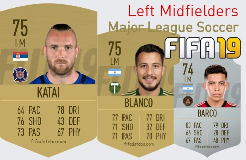 Major League Soccer Best Left Midfielders fifa 2019