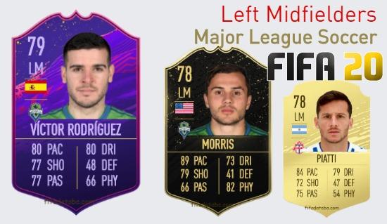 Major League Soccer Best Left Midfielders fifa 2020