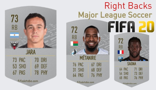 Major League Soccer Best Right Backs fifa 2020