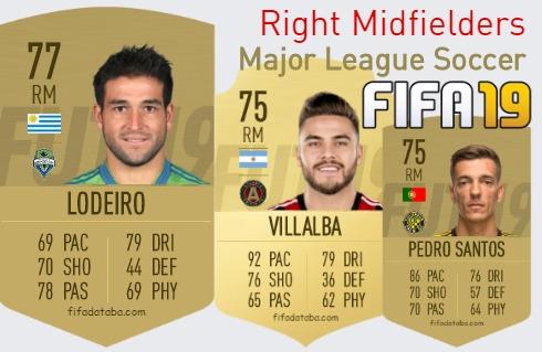 Major League Soccer Best Right Midfielders fifa 2019