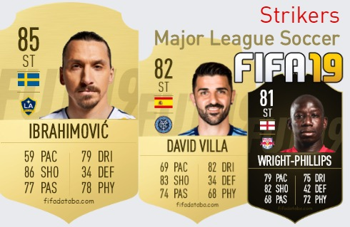 Major League Soccer Best Strikers fifa 2019